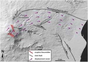 """Figura 2 – Porzione nord-orientale dell'Etna rappresentata attraverso un modello digitale del terreno a toni di grigio. Le frecce viola indicano le traiettorie di deformazione del settore settentrionale del vulcano, che disegnano una sorta di """"semi-vortice"""", o un percorso semi-circolare, muovendosi dalla zona sommitale verso quella prossima alla costa ionica. La lunghezza delle frecce viola è proporzionale all'entità dello spostamento. Le linee nere indicano la posizione delle principali faglie. Le linee rosse corrispondono a fessure eruttive. La figura è estratta da: Acocella et al., (2016), doi: 10.3389/feart.2016.00067."""