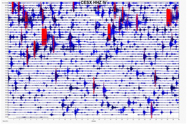 Sismogramma della stazione sismica CESX (ubicata a CESI, comune di Terni) della Rete Sismica Nazionale dell'INGV del 30 ottobre 2016. E' possibile distinguere l'arrivo delle onde sismiche alle 6.40 UTC (7.40 ora italiana) del terremoto di magnitudo M6.5.