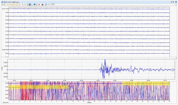 Sismogramma del terremoto di magnitudo 8.0 avvenuto questa mattina, 8 settembre 2017 alle ore 6:49 italiane, al largo delle coste pacifiche del Messico. Stazione BRMO (Bormio, SO) della Rete Sismica Nazionale.