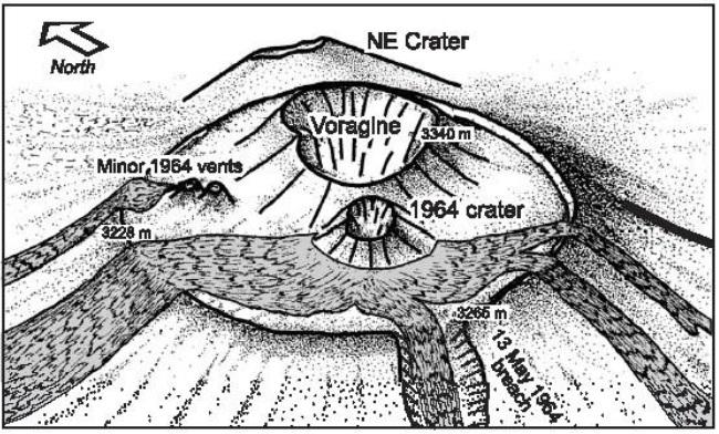 Uno schizzo (tratto dal lavoro di Behnke, Neri e Sturiale) illustra la posizione del cosiddetto 'Cratere del 1964' e le principali colate laviche emesse ne corso dell'eruzione