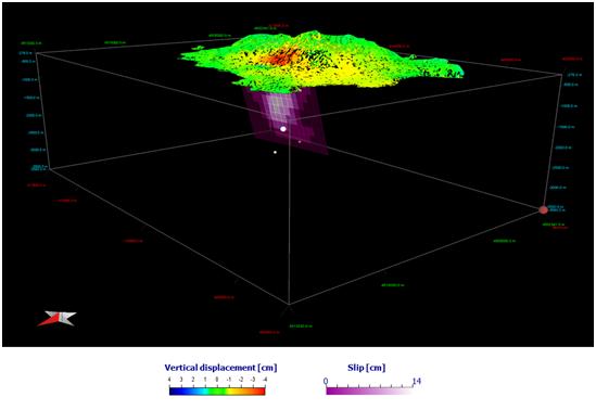 Figura: vista in 3D della componente verticale degli spostamenti del suolo stimata a  partire dai dati Sentinel-1 e COSMO-SkyMed e della superfice di discontinuità  che ha generato l'evento sismico del 21 agosto 2017; i punti bianchi rappresentano  la principale sismicità registrata.