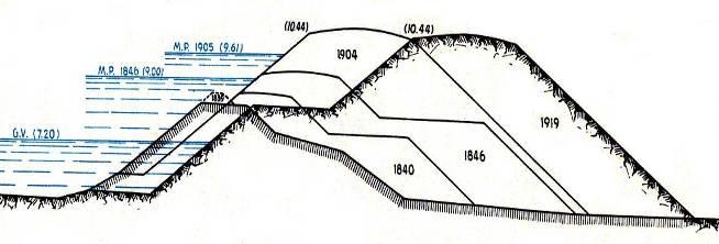 Sezione arginale del fiume Fratta in comune di Piacenza d'Adige (PD), che mostra gli interventi di rinforzo eseguiti tra il 1839 e il 1919 (in Miliani L., 1939).